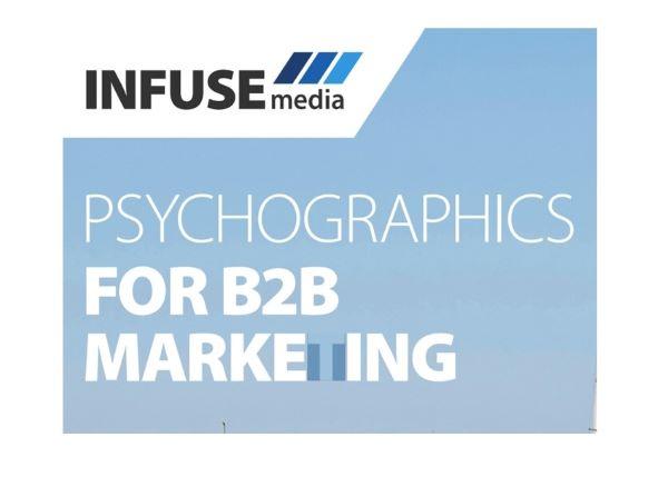 Psychographics for B2B Marketing