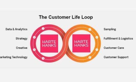Harte Hanks Q1 2021 Revenue Up 8%