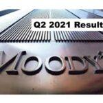 Moody's Corporation Q2 2021 Revenue of $1.6 billion, up 8% – Moody's Analytics Up 15%
