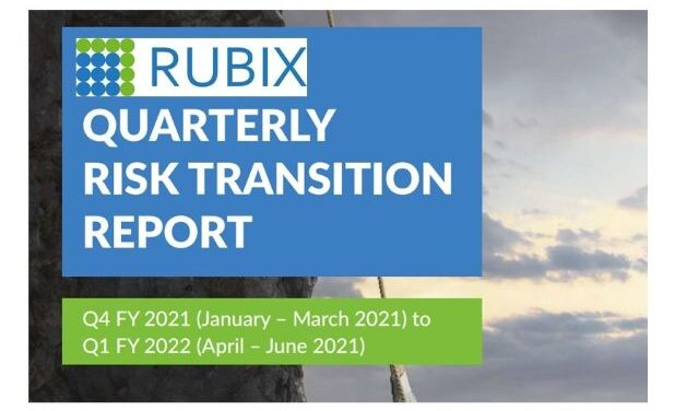 Rubix Data Sciences Latest Risk Report Indicates a Deterioration in Credit Ratings