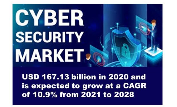 The Cyber Security Market Is Booming